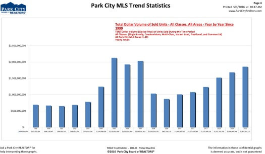 PCMLS-Trend-Statistics-----2016-05---Printed-May-2016-4